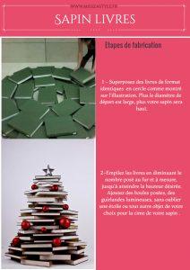 Fiche DIY sapin de Noël avec des livres