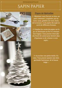 Fiche DIY sapin de Noël avec du papier